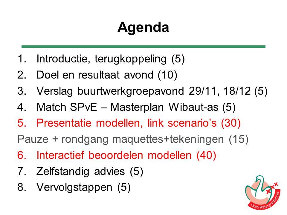 Agenda Introductie, terugkoppeling (5) Doel en resultaat avond (10)