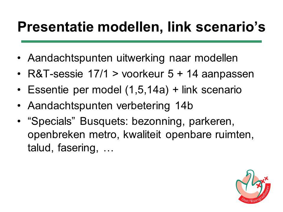 Presentatie modellen, link scenario's