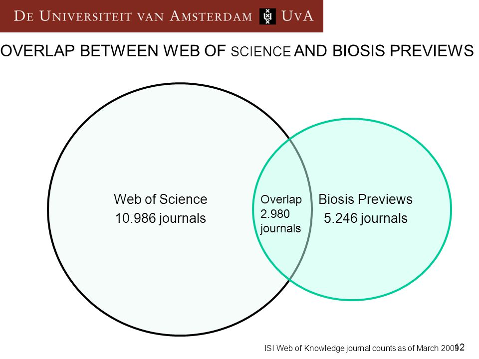 OVERLAP BETWEEN WEB OF SCIENCE AND BIOSIS PREVIEWS