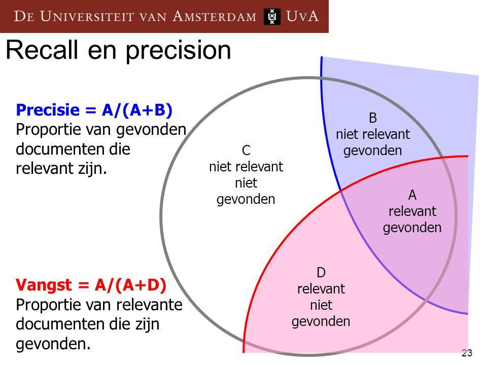 Recall en precision Precisie = A/(A+B)