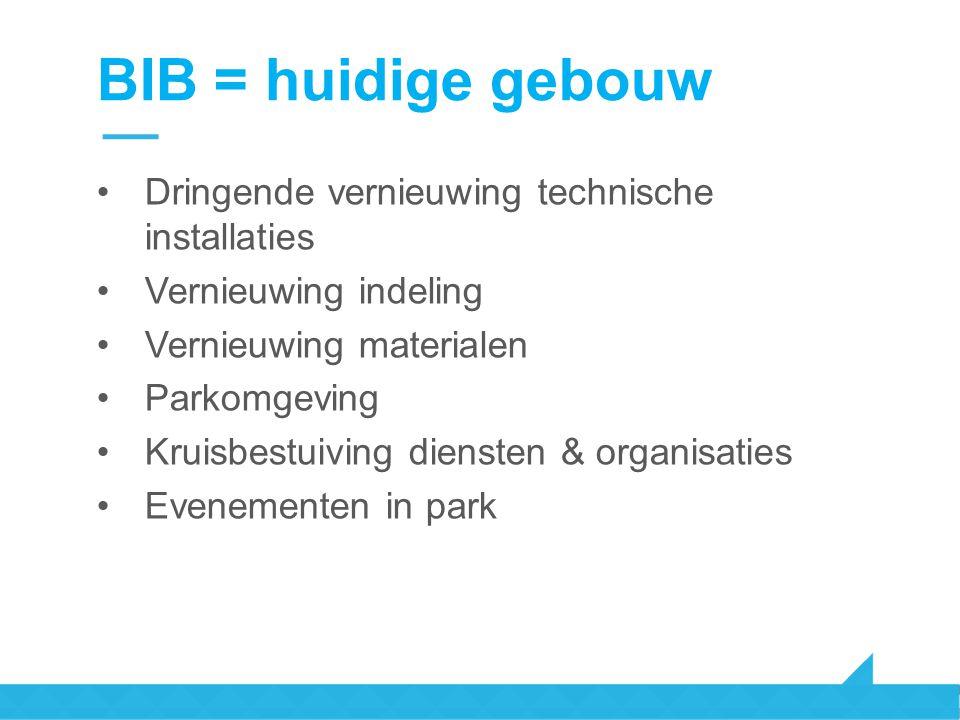 BIB = huidige gebouw Dringende vernieuwing technische installaties