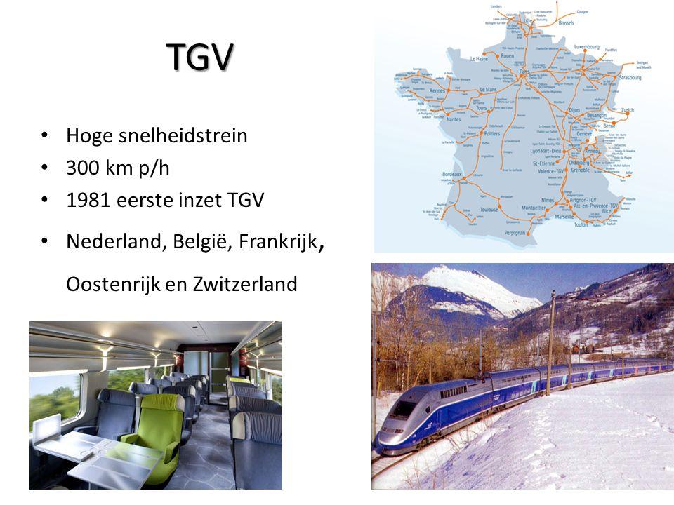 TGV Hoge snelheidstrein 300 km p/h 1981 eerste inzet TGV