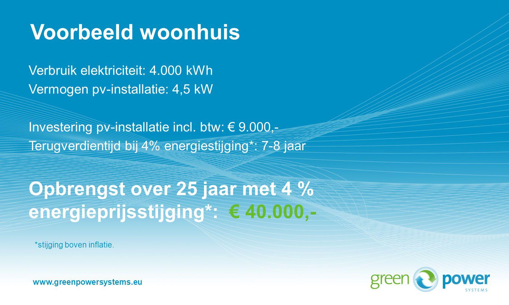 Voorbeeld woonhuis Verbruik elektriciteit: 4.000 kWh. Vermogen pv-installatie: 4,5 kW. Investering pv-installatie incl. btw: € 9.000,-