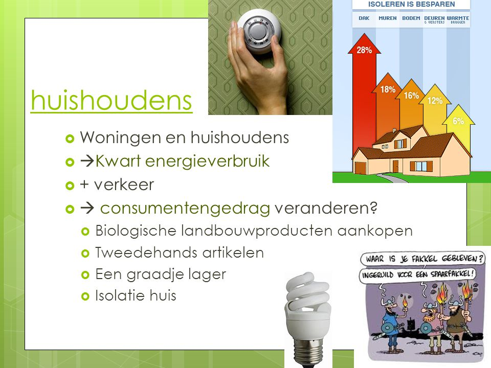 huishoudens Woningen en huishoudens Kwart energieverbruik + verkeer