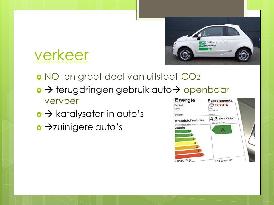 verkeer NO en groot deel van uitstoot CO2