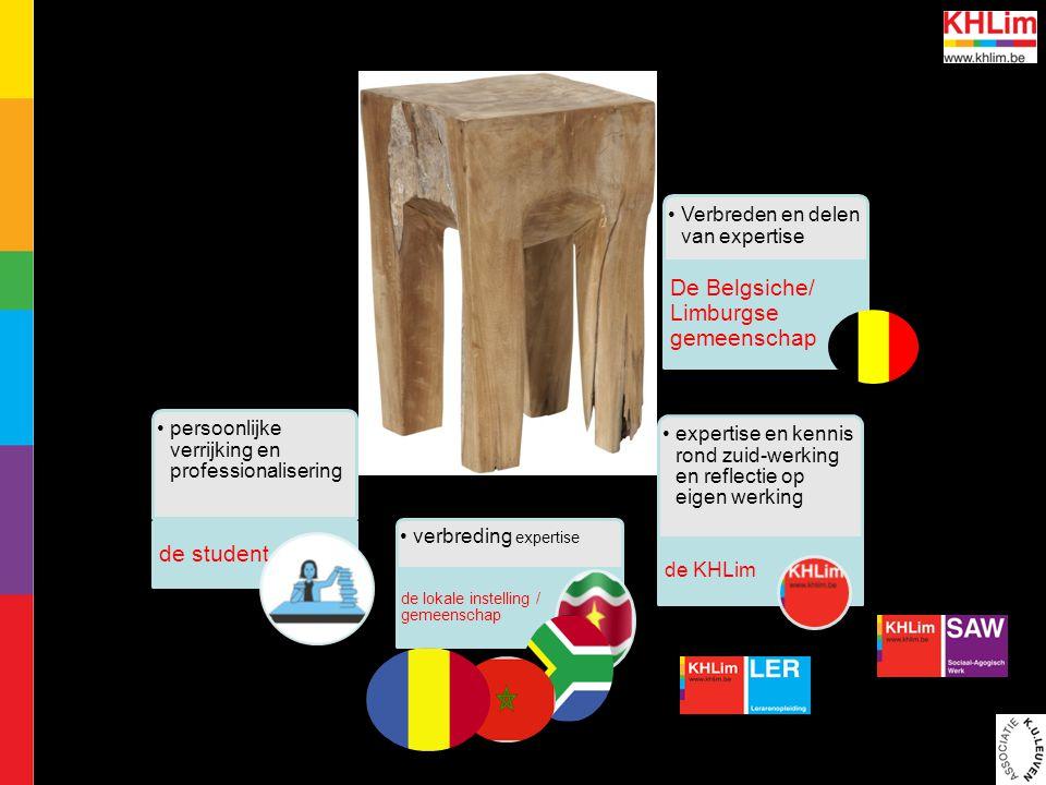 De Belgsiche/ Limburgse gemeenschap de student