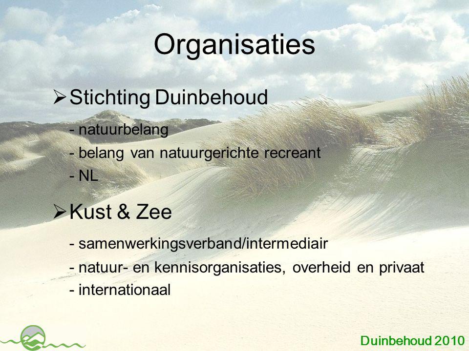 Organisaties Stichting Duinbehoud - natuurbelang Kust & Zee
