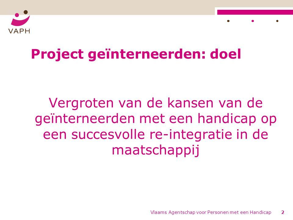 Project geïnterneerden: doel