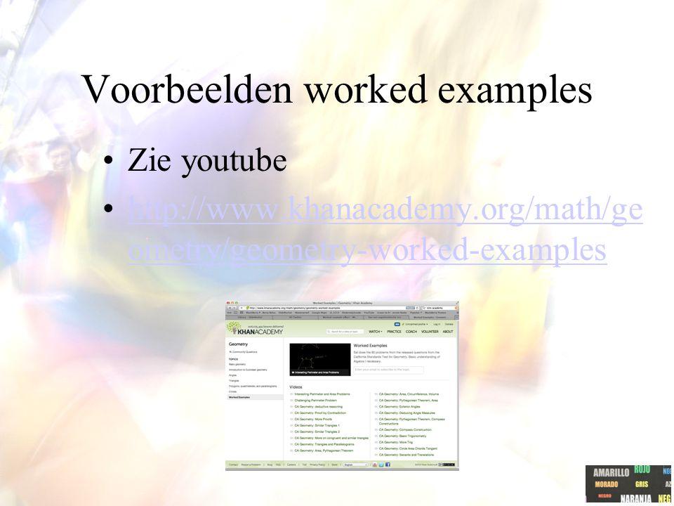 Voorbeelden worked examples