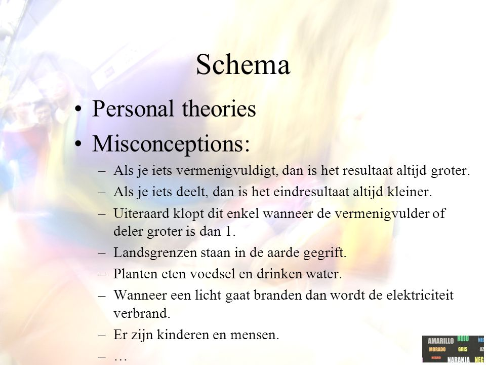 Schema Personal theories Misconceptions: