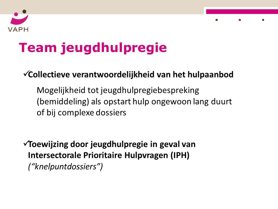 Team jeugdhulpregie Collectieve verantwoordelijkheid van het hulpaanbod.