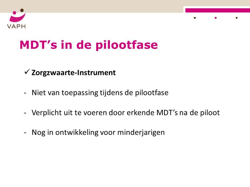 MDT's in de pilootfase Zorgzwaarte-Instrument