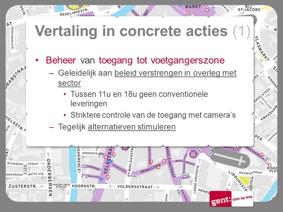 Vertaling in concrete acties (1)