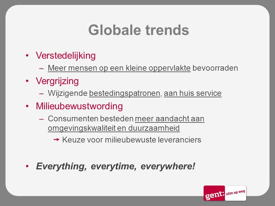 Globale trends Verstedelijking Vergrijzing Milieubewustwording