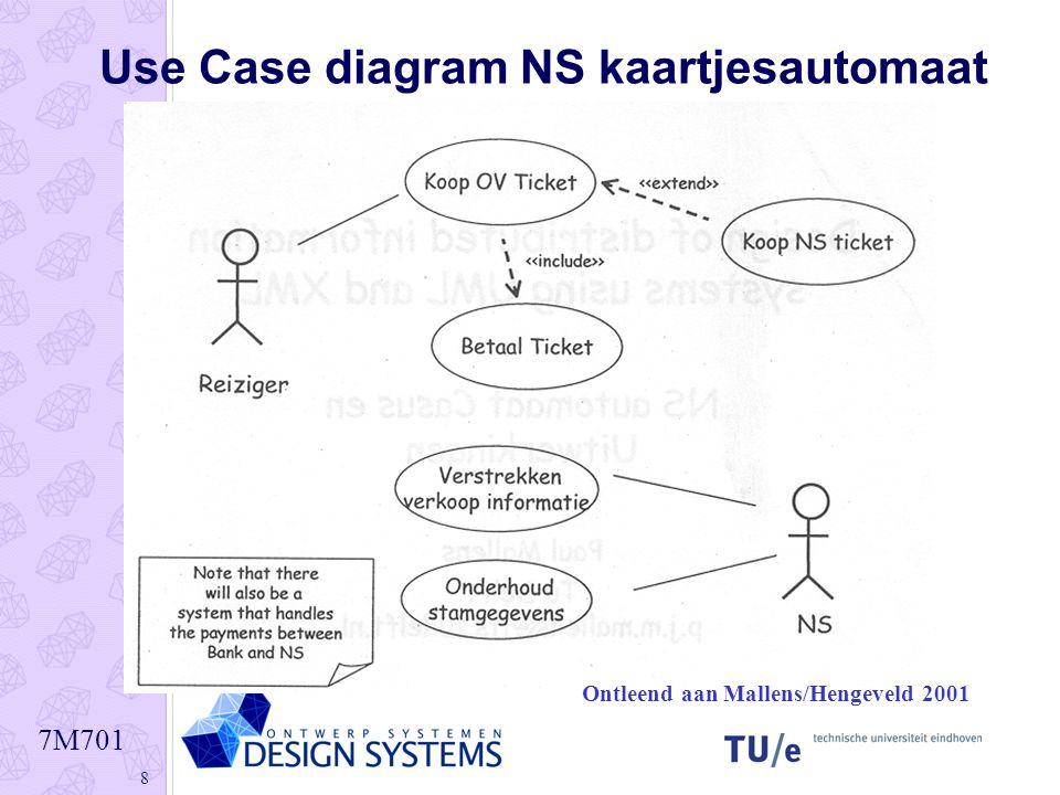 Use Case diagram NS kaartjesautomaat