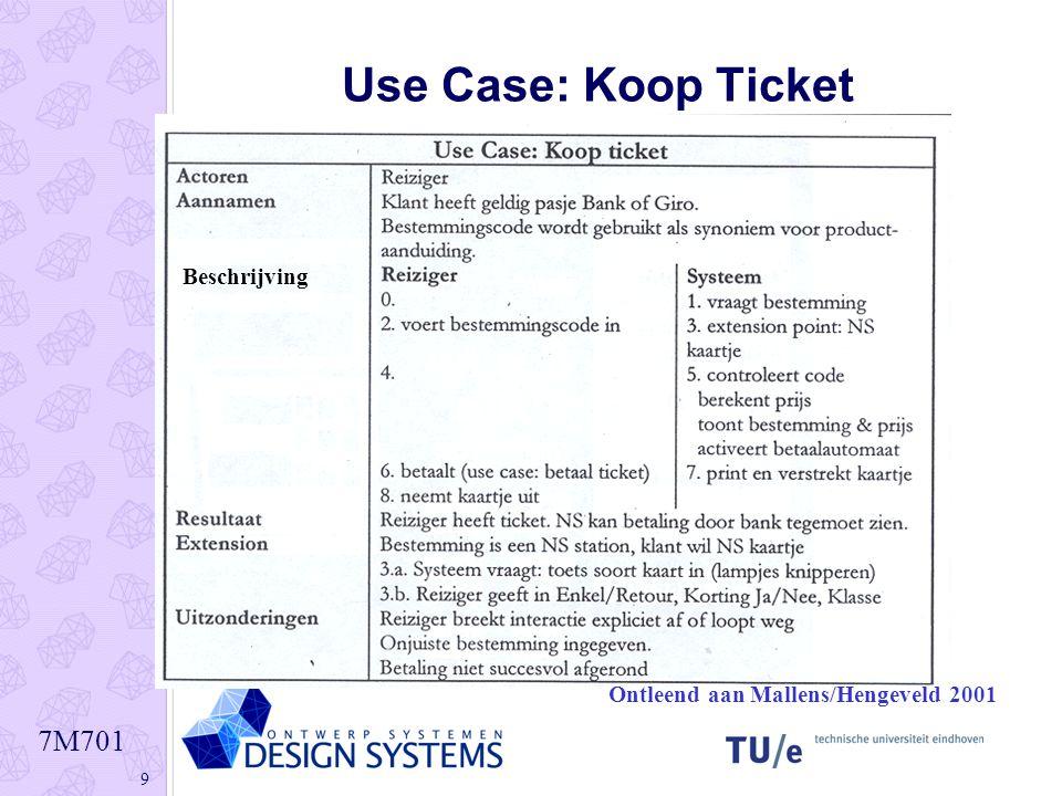Use Case: Koop Ticket Beschrijving Ontleend aan Mallens/Hengeveld 2001