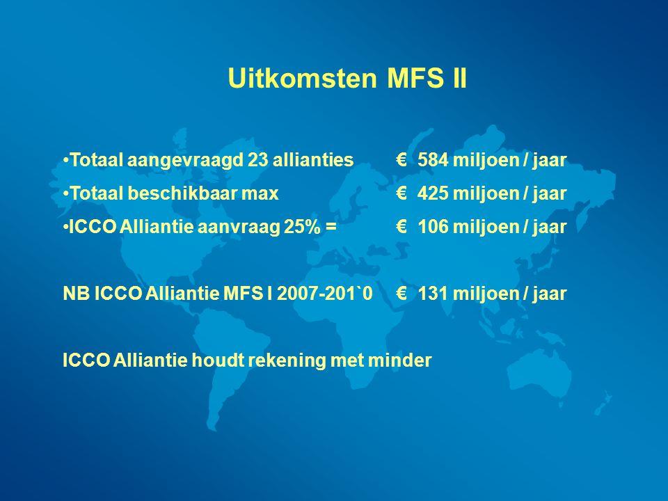 Uitkomsten MFS II Totaal aangevraagd 23 allianties € 584 miljoen / jaar. Totaal beschikbaar max € 425 miljoen / jaar.