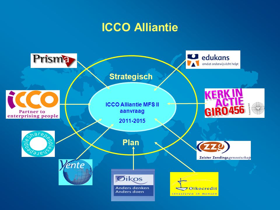 ICCO Alliantie MFS II aanvraag