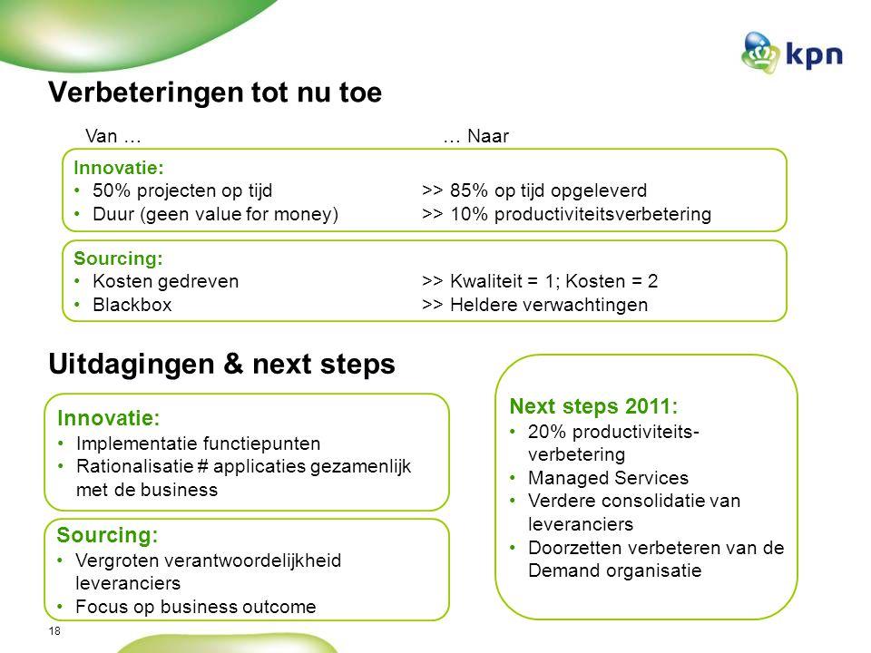 IT Nederland (Algemeen), KPN B.V.