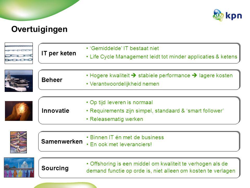 Agenda Introductie Beheer & Innovatie Innovatieprogramma Uitdagingen