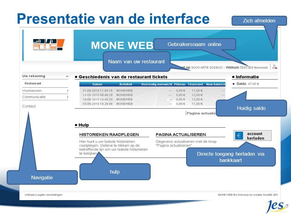 Presentatie van de interface