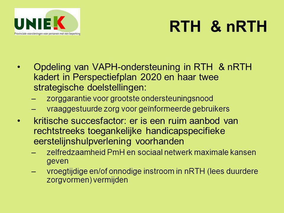 RTH & nRTH Opdeling van VAPH-ondersteuning in RTH & nRTH kadert in Perspectiefplan 2020 en haar twee strategische doelstellingen: