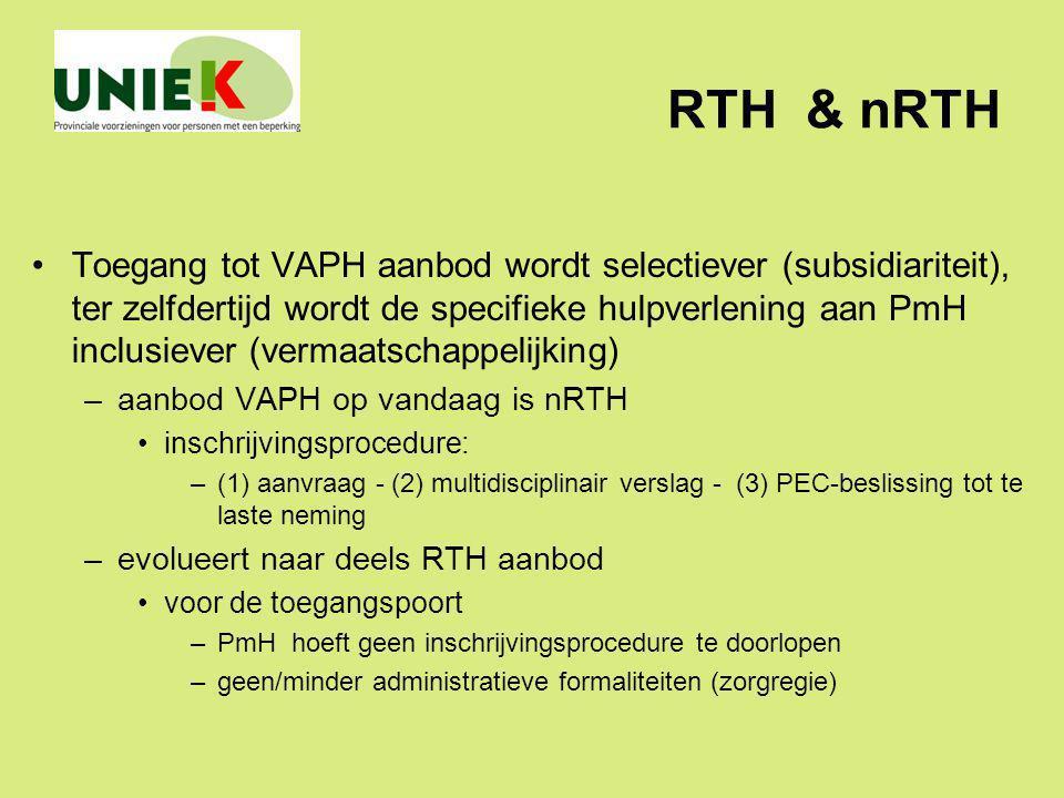 RTH & nRTH