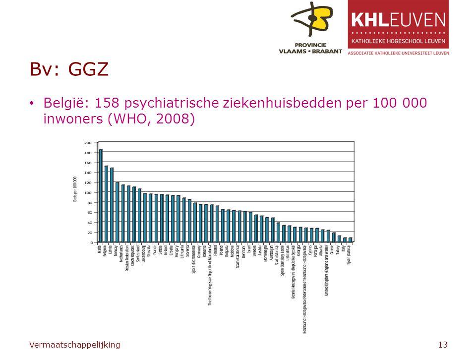 Bv: GGZ België: 158 psychiatrische ziekenhuisbedden per 100 000 inwoners (WHO, 2008) Vermaatschappelijking.