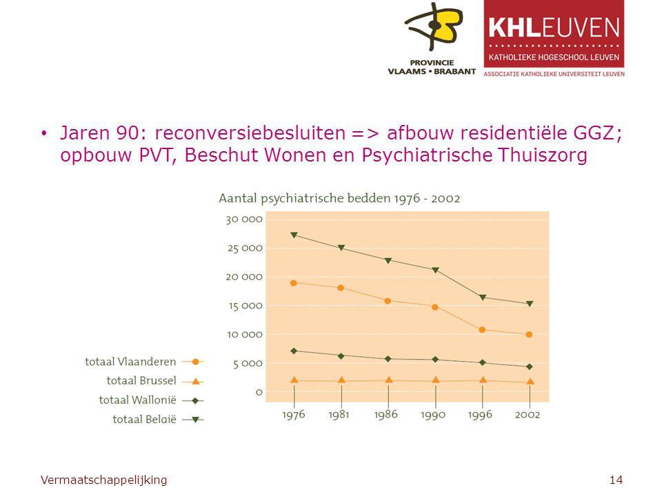 Jaren 90: reconversiebesluiten => afbouw residentiële GGZ; opbouw PVT, Beschut Wonen en Psychiatrische Thuiszorg