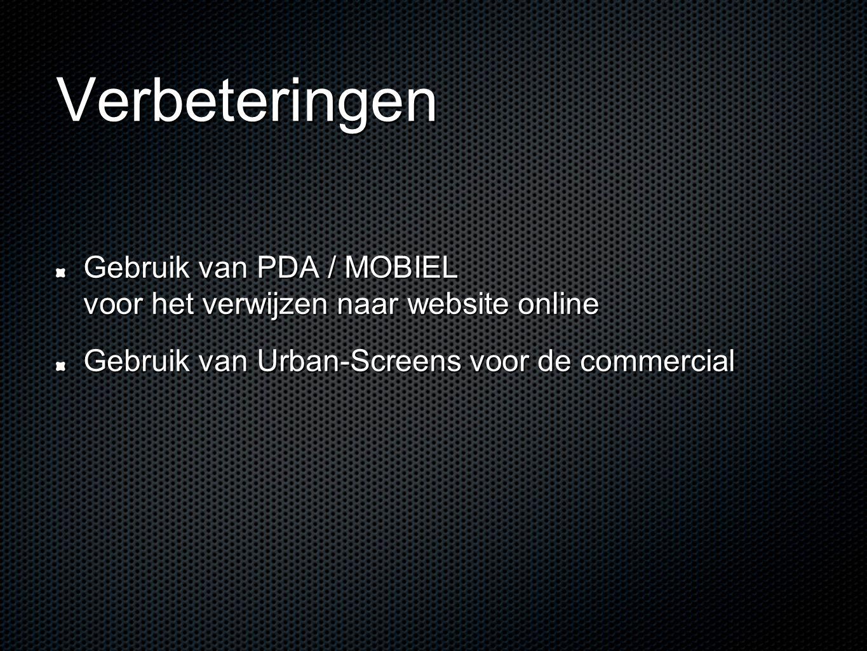 Verbeteringen Gebruik van PDA / MOBIEL voor het verwijzen naar website online.
