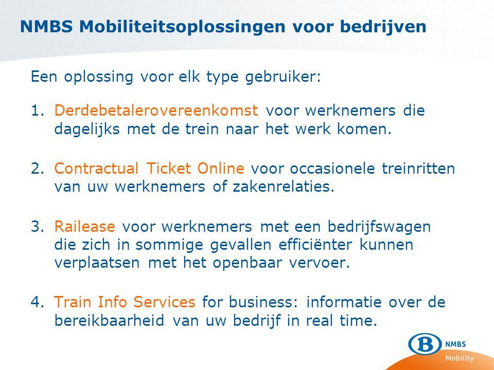 NMBS Mobiliteitsoplossingen voor bedrijven