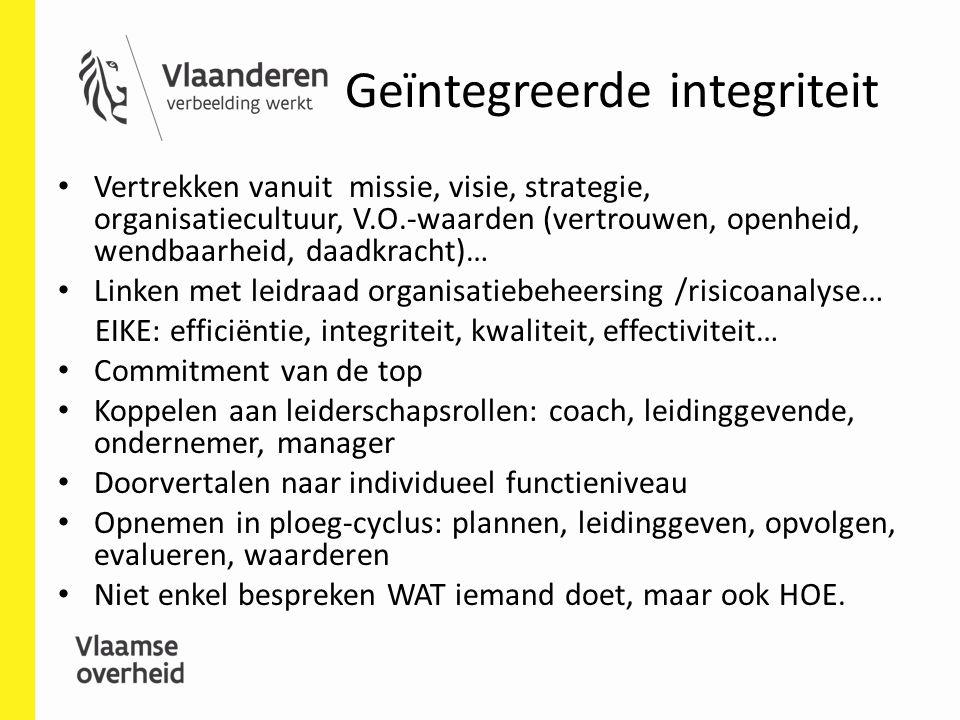 Geïntegreerde integriteit