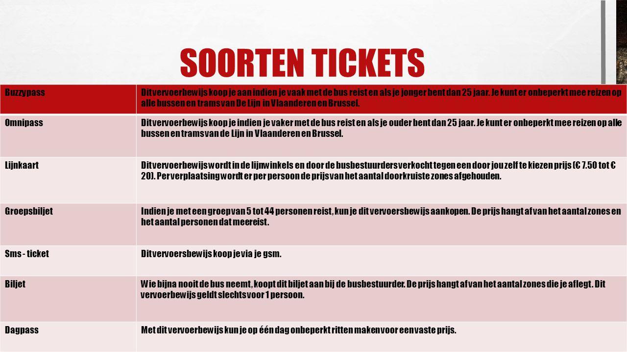 Soorten tickets Buzzypass