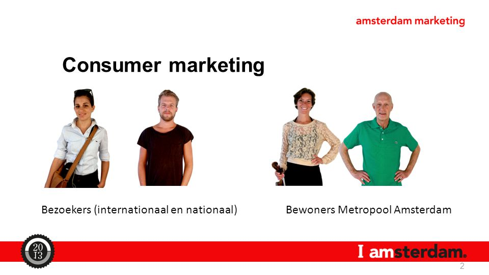 Consumer marketing Bezoekers (internationaal en nationaal) Bewoners Metropool Amsterdam