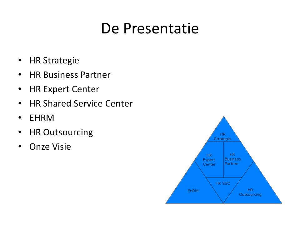 De Presentatie HR Strategie HR Business Partner HR Expert Center