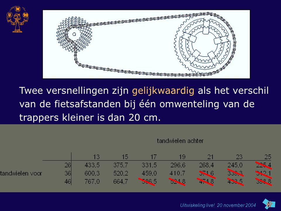 Twee versnellingen zijn gelijkwaardig als het verschil van de fietsafstanden bij één omwenteling van de trappers kleiner is dan 20 cm.