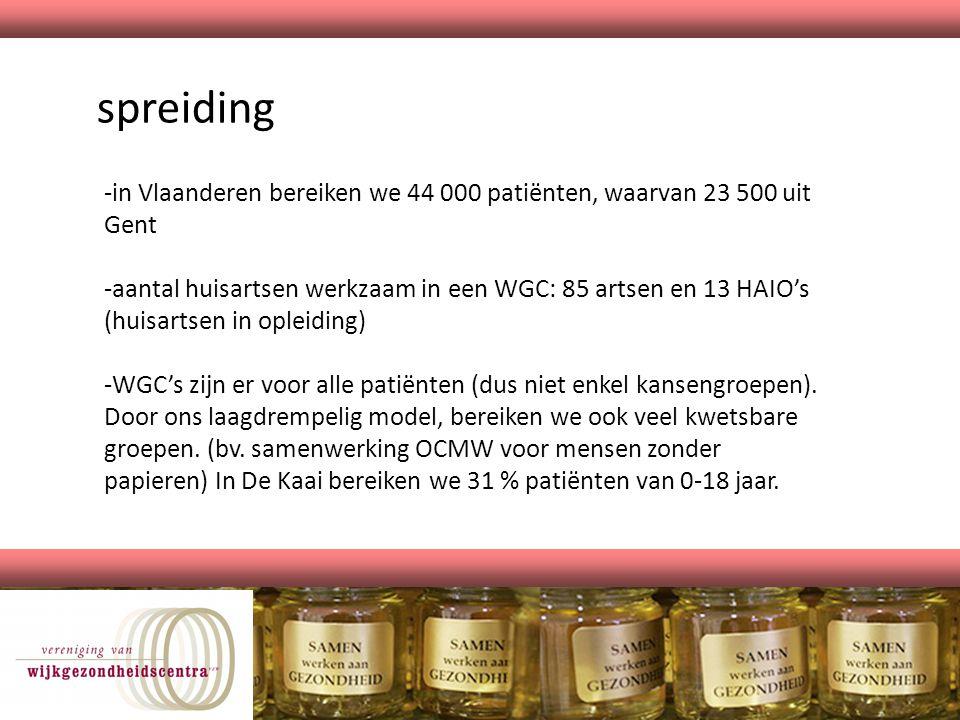 spreiding in Vlaanderen bereiken we 44 000 patiënten, waarvan 23 500 uit Gent.