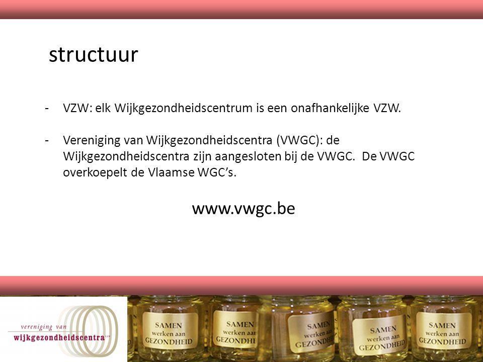 structuur VZW: elk Wijkgezondheidscentrum is een onafhankelijke VZW.