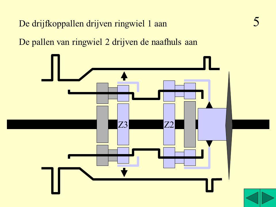 5 De drijfkoppallen drijven ringwiel 1 aan