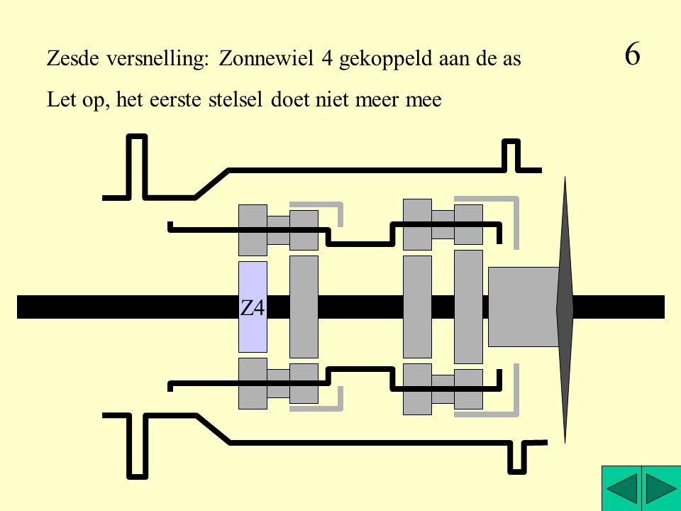 6 Zesde versnelling: Zonnewiel 4 gekoppeld aan de as