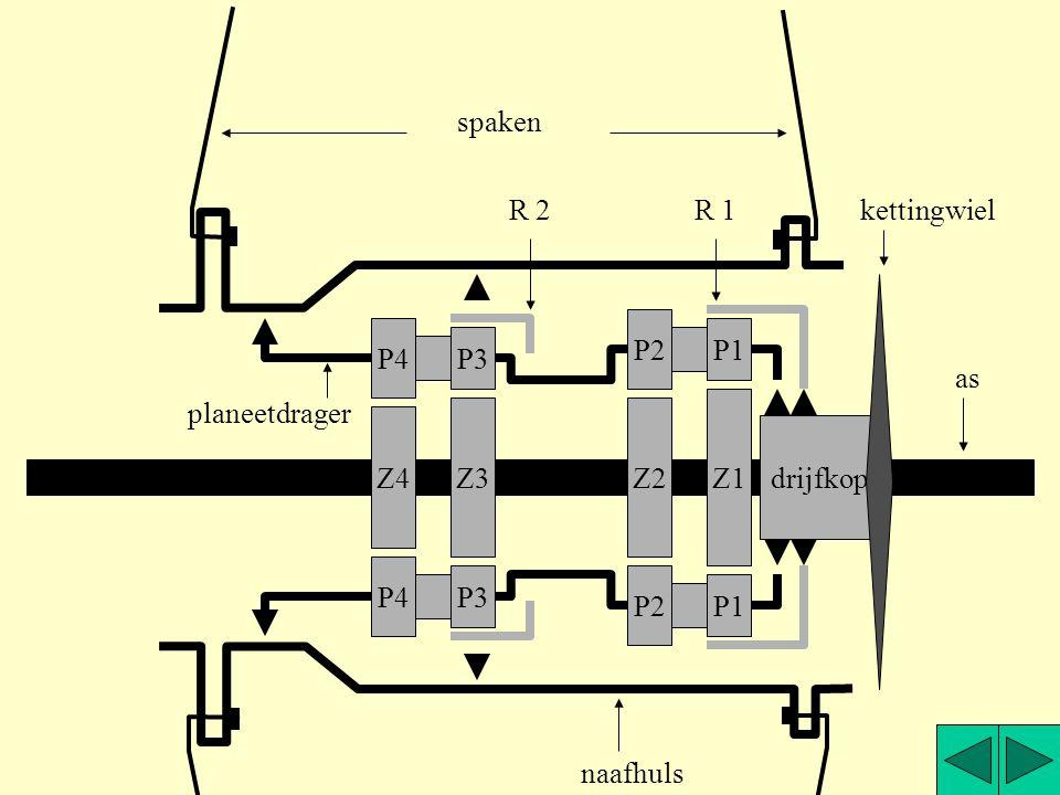 spaken R 2 R 1 kettingwiel P2 P4 P1 P3 as planeetdrager Z1 Z3 Z2 Z4 drijfkop P4 P3 P2 P1 naafhuls