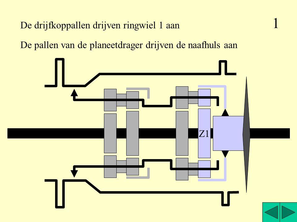 1 De drijfkoppallen drijven ringwiel 1 aan