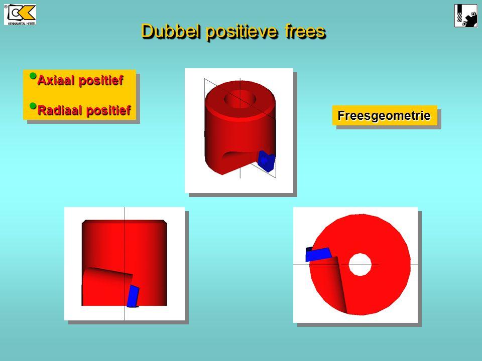 Dubbel positieve frees