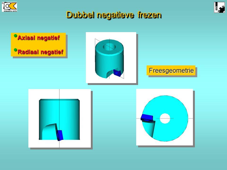 Dubbel negatieve frezen