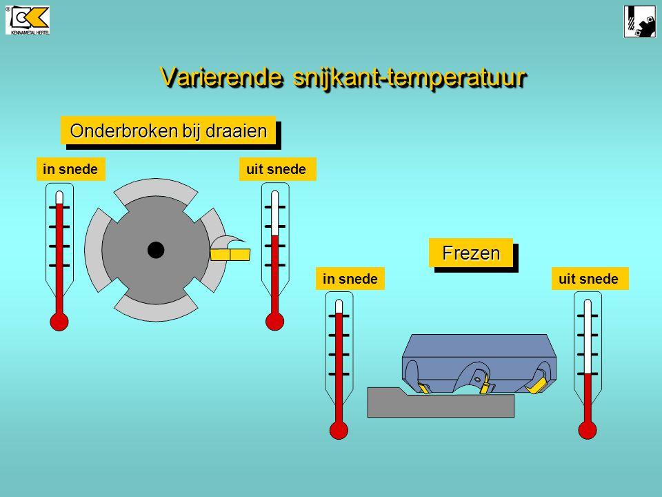 Varierende snijkant-temperatuur