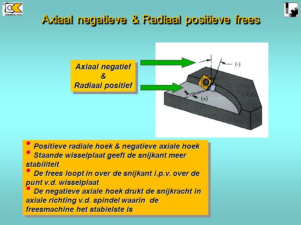 Axiaal negatieve & Radiaal positieve frees