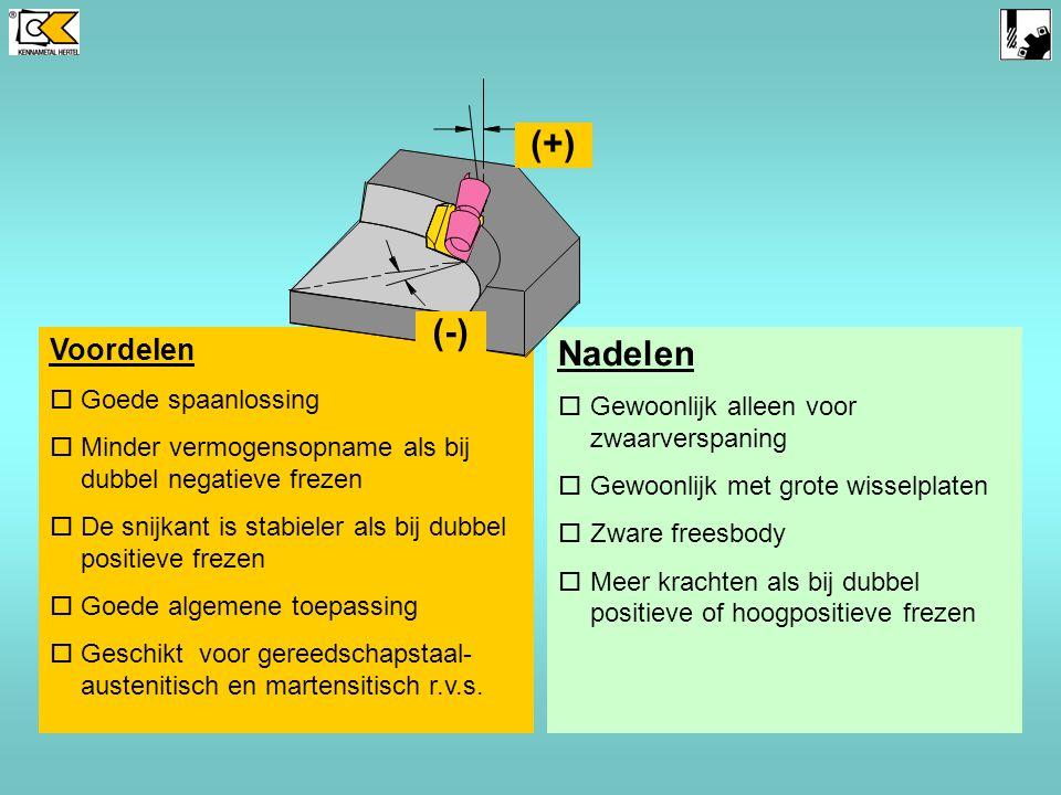 (+) (-) Nadelen Voordelen Goede spaanlossing