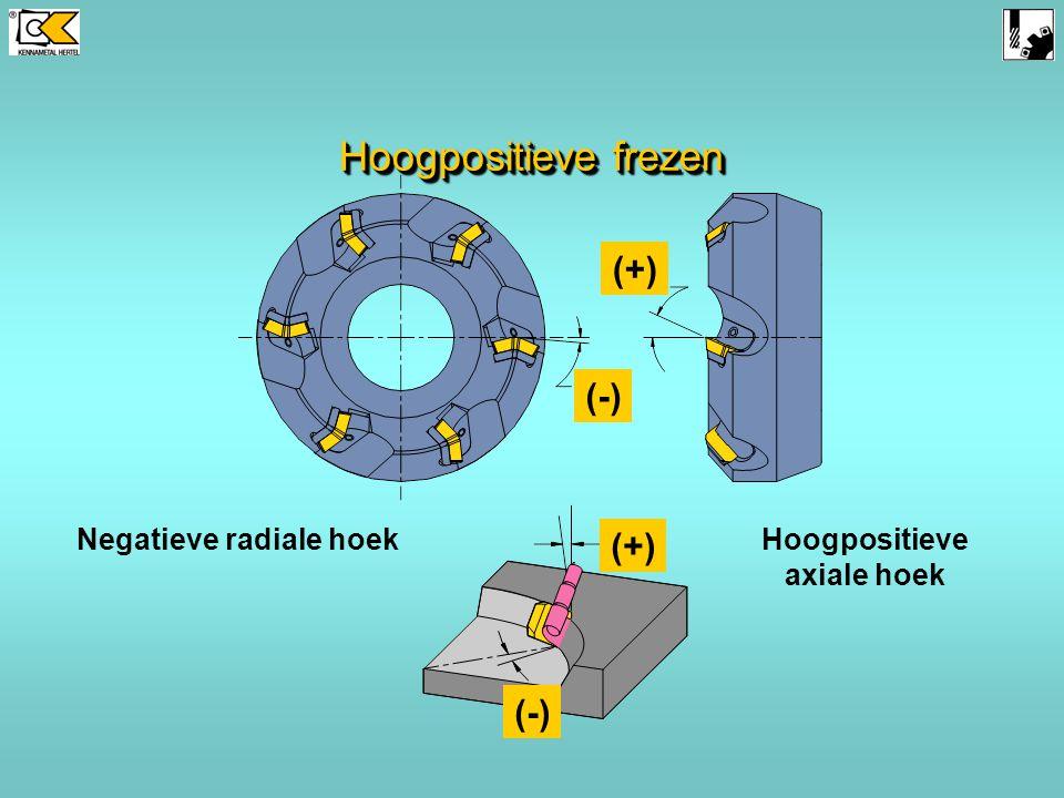 Negatieve radiale hoek