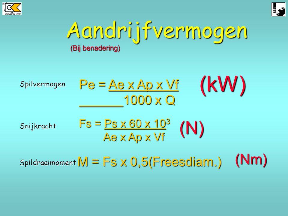 Aandrijfvermogen (kW) (N) (Nm) Pe = Ae x Ap x Vf 1000 x Q