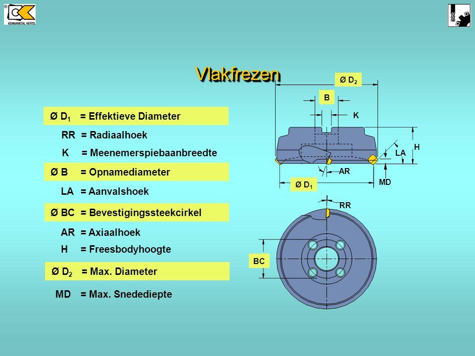 Vlakfrezen Ø D1 = Effektieve Diameter RR = Radiaalhoek